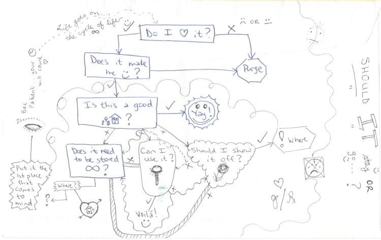 How to declutter flow chart
